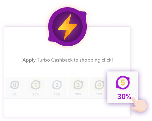 Choose turbo credit